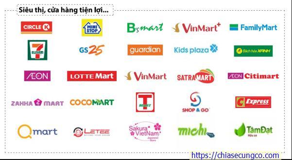 Các siêu thị và cửa hàng tiện lợi bán thẻ Garena